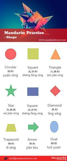 Shape in Chinese.For more info please contact: bodi.li@mandarinhouse.cn The best Mandarin School in China.