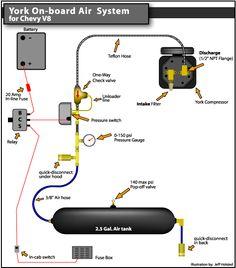project jeep cj 7 onboard air system york ac compressor conversion rh pinterest com Air Compressor Pressure Switch Diagram Compressor Relay Wiring Diagram