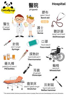 Bilingual (English - Chinese) Hospital Themed Poster with clear #Cantonese Jyutping romanization. To learn more Cantonese: www.cantonsponge.com.
