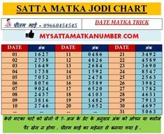 Iss Date Matka Trick Chart Ko app Tarik Ke anushar Game Khelo - Open to Close Fix Chart All Market. Kalyan Tips, Lotto Numbers, Lottery Games, Today Tips, Evergreen, Charts, Periodic Table, Activities, Marketing