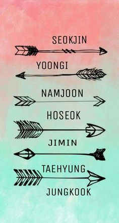 The most beautiful names in the world ! More on good ideas and DIY Os nomes mais lindos do mundo! More on good ideas and DIY - BTS Wallpapers Bts Jungkook, Bts Lockscreen, Bts Wallpaper Iphone Taehyung, Foto Bts, K Pop, Got7, Bts Name, K Wallpaper, Cellphone Wallpaper
