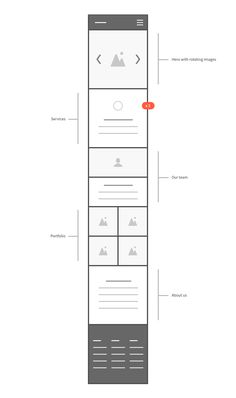 UX-UI Design Square Wireframe Kit – UX Kits Youth Sports Schedules: Alerts Keep Parents in the Know Web Design Tutorial, Web Design Quotes, Graphisches Design, Web Design Tips, Responsive Web Design, Wireframe Design, Interface Design, User Interface, Layout Web