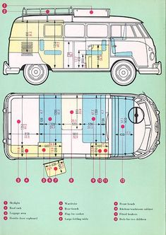 Brochure for the classic Westfalia SO23 Camper van.