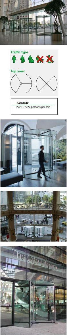 Crystal TQ All Glass Manual Revolving Door Revolving Door, Top View, Glass Door, Manual, Construction, Doors, Crystal, Architecture, Building