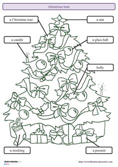Le vocabulaire anglais du sapin de Noël.
