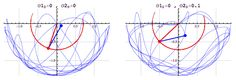 Chaos Theory & The Beautiful Geometry of Double... - MATHEMATICS & NATURE