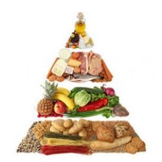 Picturing the Pyramid: An Image Gallery Guide to Recommended Daily Food Servings - Easy Paleo Recipes Best Fruits For Diabetics, Healthy Fruits, Healthy Foods To Eat, Healthy Snacks, Diet Menu, Food Menu, Paleo Recipes Easy, Diet Recipes, American Diet
