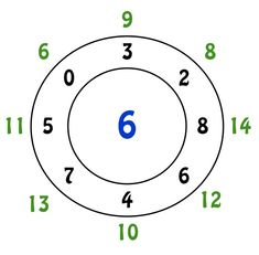 Blank clock face https://www.bcpss.org/webapps/cmsmain