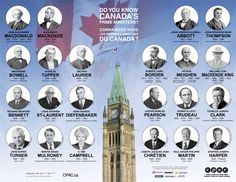 Free poster of Canada's Prime Ministers not currently available as of Feb 2015, but pinned in case it becomes available again and to note CPAC as a primary teaching resource.