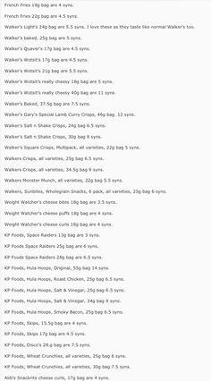 Slimming world Crisp Syns - a Useful list Slimming World Healthy Extras, Slimming World Syns List, Slimming World Syn Values, Slimming World Treats, Slimming World Plan, Slimming Word, Slimming Eats, Slimming World Recipes, Crisps Syns