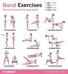workout ideas at home for beginners * workout ideas . workout ideas at home . workout ideas for kids . workout ideas at home for beginners . workout ideas for beginners . workout ideas for men Fitness Motivation, Fitness Workouts, Fun Workouts, At Home Workouts, Fitness Band, Workouts For Arms, Exercise Motivation, Fitness Games, Fitness Workout For Women
