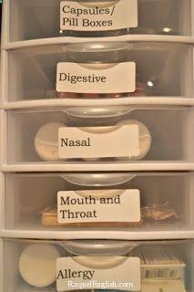 great medication organization