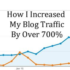 How I Incresed My Blog Traffic by Over 700 percent http://petertrapasso.com/how-i-increased-my-blog-traffic-by-over-700