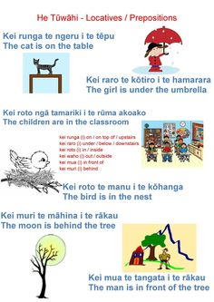 Keep it reo Maori Words, Maori Designs, Prepositions, Early Childhood Education, Child Development, Teaching Resources, Classroom, Activities, Learning