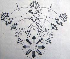 Znalezione obrazy dla zapytania háčkované zvonečky navod