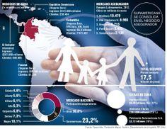 Ingresos de Suramericana subieron a $6,03 billones en 2013 Utilidades ascendieron a 353.000 millones de pesos y plantea nuevos retos para 2014