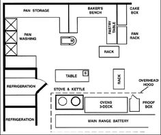 Restaurant Kitchen Area Floor Plan restaurant kitchen layout plans - google search | design horeca