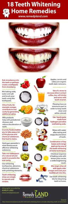 Collection of 18 teeth whitening home remedies for bleaching teeth at home that will boost your tooth shine.