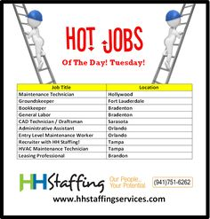 Now Hiring In Sarasota Are You An Experienced High Level