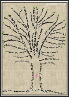Family Tree Clip Art | think the fam was pretty happy with the results- in fact I'm getting ...