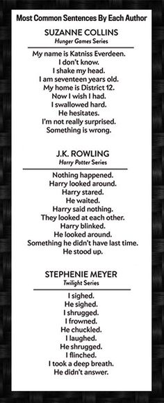 The most common sentence Hunger Games vs Harry Potter vs Twilight