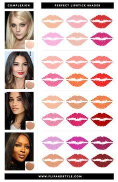 Color de la labios