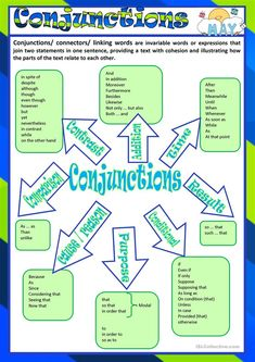 conjunctions worksheets for grade 2 pdf