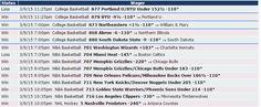 Mira cómo nos fue el 9/03 en las apuestas con las predicciones de Zcode. Ingresa y comienza a ganar www.newsystem.me/... #Pronosticosdeportivos #prediccionesdeportivas #deportes #apuestas #loteria #Sportbooks #gambling #College #NHL #Soccer #NFL #Europe #Futbol #NAACF #NBA #apuestas #futbol #tipster #tips #free #Sports #deportivas #tenis #picks #betting #pronosticos #dinero #ganar #bets #football #baloncesto #apuestasdeportivas #NFL #college #horses