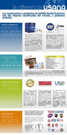 USANA :: RUBI HERNANDEZ :: Soy rico y feliz :: Somos Gente Rica :: AVALES USANA Health And Wellness, Health Fitness, Healthy Menu, Nutritional Supplements, Healthy Lifestyle, Landing, Natural, Happy, Shape