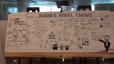 BUG's Graphic Recording - Business Model Canvas   http://www.engagemeconsulting.com/make-your-meetings-and-workshops-work-for-you/