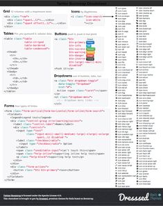 Bootstrap Cheat Sheet PDF Download