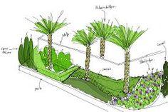 grandes espacios verdes - Buscar con Google