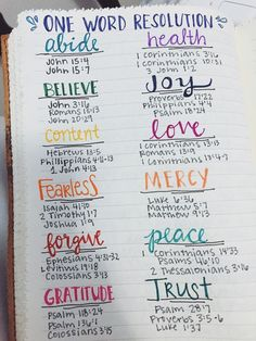 Bullet journal page for bible study. plus a lot more ideas for your BuJo! sayings bible Ultimate List of Bullet Journal Ideas: 101 Inspiring Concepts to Try Today (Part - Simple Life of a Lady Bible Study Notebook, Bible Study Journal, Scripture Study, Bible Art, Art Journaling, Bible Journaling For Beginners, Devotional Journal, Bible Study On Prayer, Bible Bullet Journaling