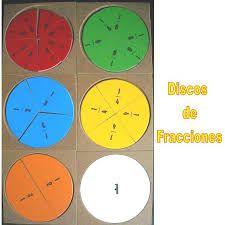 Resultado de imagen para materia l didactico para fracciones