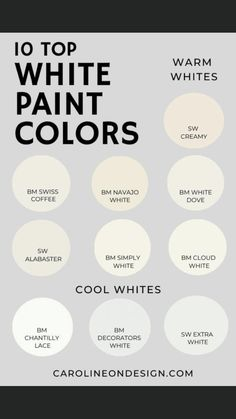 10 White Paint Colors that Designers Love White can be one of the hardest paint 'colors' to choose SO I've narrowed down for you the hundreds of options to 10 white paint colors that designers love! - 10 White Paint Colors that Designers Love Off White Paint Colors, Cream Paint Colors, Off White Paints, Best White Paint, Paint Colors For Home, Off White Color, Paint Colours, Indoor Paint Colors, Office Paint Colors