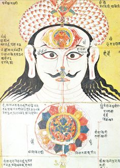 Crown Brow_Throat Chakras, Rajasthan 18th Century