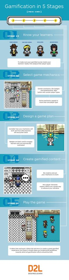 5 Stages to #Gamification Step by step guide #Infographic #IntercultProject