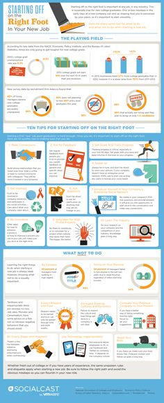 Career infographic & Advice Nervous About Your New Job? Image Description The Do's And Don'ts of Starting A New Job Job Career, Career Success, Career Advice, Career Choices, Find A Job, Get The Job, Neuer Job, Job Info, Future Jobs