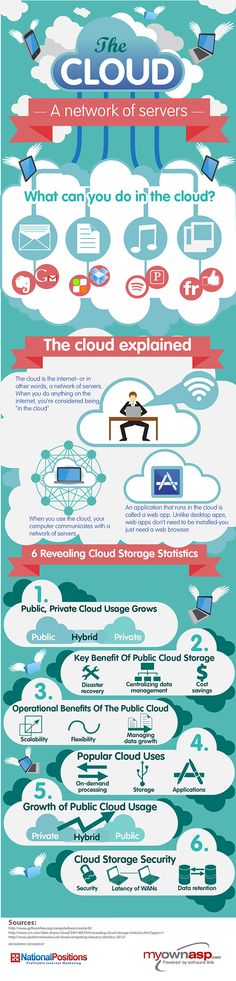What can you do in the cloud, you ask? And we're not talking about those white fluffy things in the sky which bring about an overcast, rainy day. The