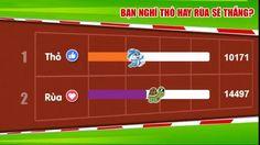(Y) Nếu các bạn nghĩ thỏ thắng và <3 để rùa thắng nhé ;)  Đừng quên LIKE & SHARE và TAG bạn bè vào nhé!