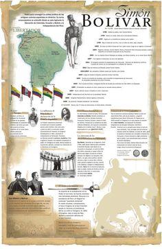 Infobiografía con abundante texto, combinación de colores, grises, verdes, etc.