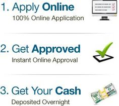 Easy payday loan cash advances you advance america image 7