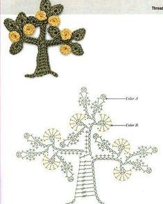 Ideas Crochet Heart Bag Flower Patterns For 2019 Crochet Diagram, Crochet Chart, Crochet Motif, Crochet Doilies, Crochet Patterns, Skirt Patterns, Coat Patterns, Blouse Patterns, Sewing Patterns