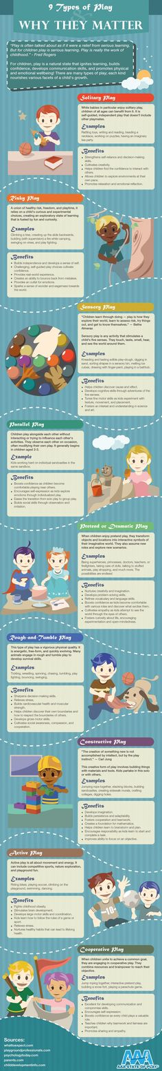 Children learn as they play. Most importantly, in play children learn how to learn. Here are the 9 Types of Play and Why They Matter Infographic. Play Based Learning, Learning Through Play, Early Learning, Kids Learning, Toddler Activities, Learning Activities, Types Of Play, Early Childhood Education, Sensory Activities