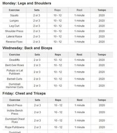 Muscular Hypertrophy For Beginners This is a very basic hypertrophy program for people who aren't accustomed to lifting weight more comfor...