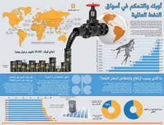 """How """"OPEC"""" controls the international oil price?"""