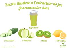 A refreshing juice recipe to make with the juice extractor. Recipe of cucumber juice, apples, kiwi and lemon. Juice Cleanse Recipes, Detox Diet Drinks, Detox Juices, Detox Recipes, Kiwi Juice, Veggie Juice, Juice Diet, Smoothie Diet, Healthy Smoothies
