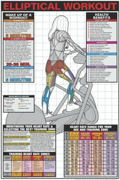 Eliptical workout
