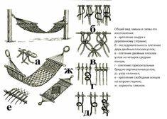Ram för en hängmatta: typer och konstruktionsordning. Hängmatta - hemmagjord: alternativ, ritningar, vävning av DIY-stativ för mått på hängmatta Rope Knots, Tie The Knots, Macrame Design, Diy And Crafts, Weaving, Ropes, Hammock, Crocheting, Nautical
