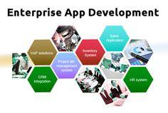 3 Major Issues That Can Create #Bottleneck in Enterprise #App #Development